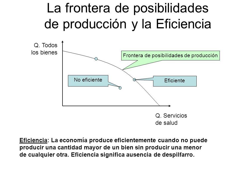 La frontera de posibilidades de producción y la Eficiencia Q. Todos los bienes Q. Servicios de salud Eficiencia: La economía produce eficientemente cu