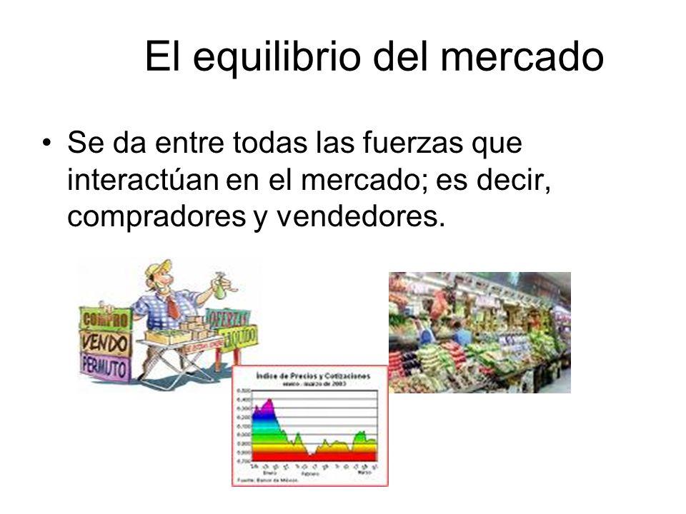 El equilibrio del mercado Se da entre todas las fuerzas que interactúan en el mercado; es decir, compradores y vendedores.