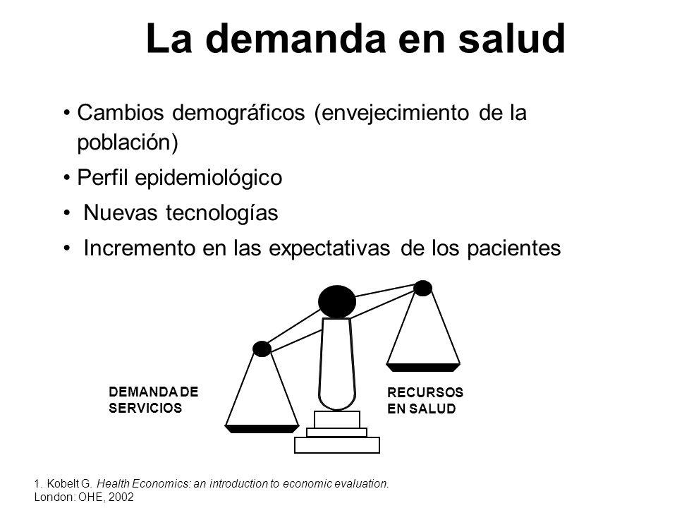 La demanda en salud DEMANDA DE SERVICIOS RECURSOS EN SALUD 1. Kobelt G. Health Economics: an introduction to economic evaluation. London: OHE, 2002 Ca