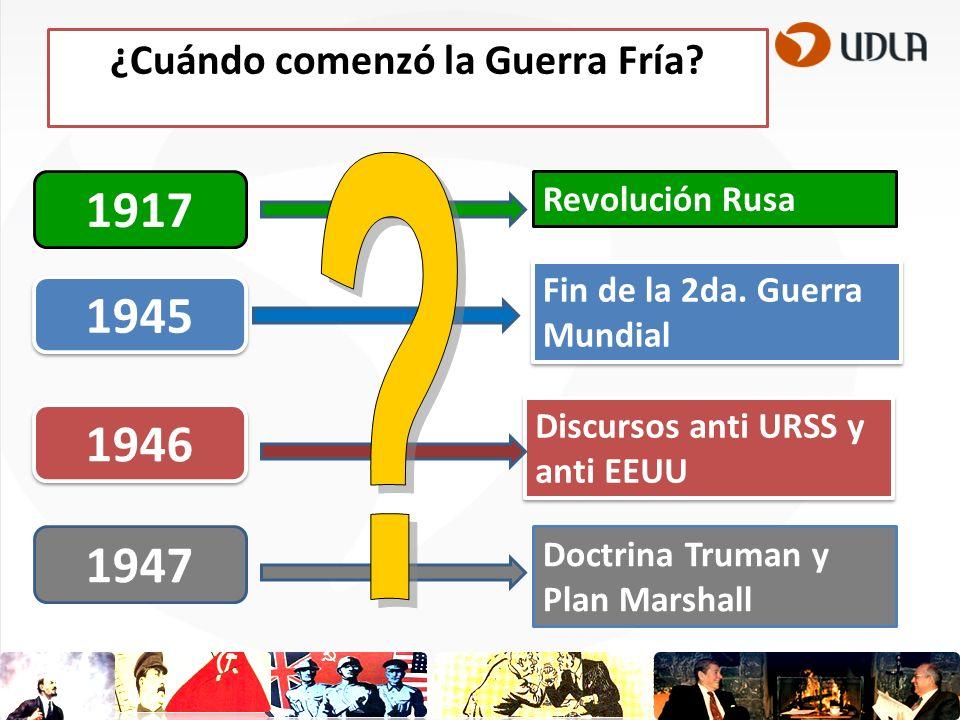 ¿Cuándo comenzó la Guerra Fría? Revolución Rusa Discursos anti URSS y anti EEUU Fin de la 2da. Guerra Mundial Doctrina Truman y Plan Marshall 1917 194