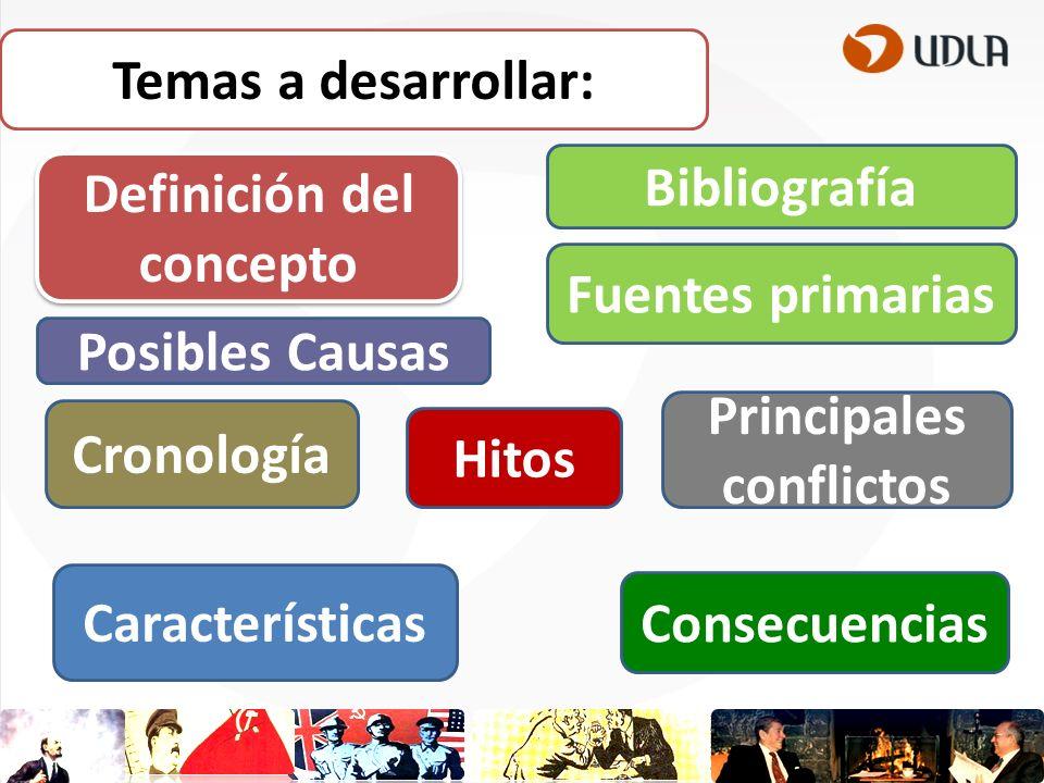 Temas a desarrollar: Cronología Bibliografía Fuentes primarias Principales conflictos Hitos Posibles Causas Características Consecuencias Definición del concepto