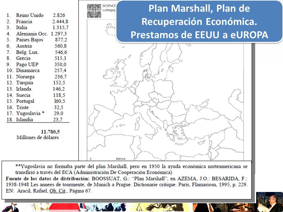Plan Marshall, Plan de Recuperación Económica. Prestamos de EEUU a eUROPA