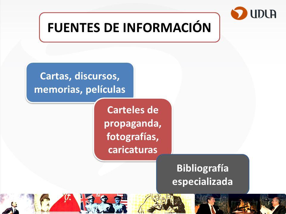 Cartas, discursos, memorias, películas Carteles de propaganda, fotografías, caricaturas Bibliografía especializada FUENTES DE INFORMACIÓN