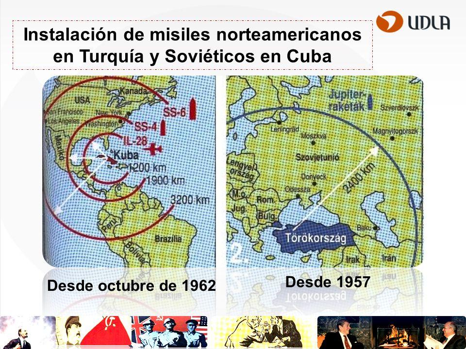Instalación de misiles norteamericanos en Turquía y Soviéticos en Cuba Desde octubre de 1962 Desde 1957