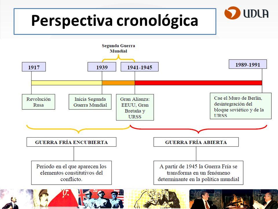 Perspectiva cronológica