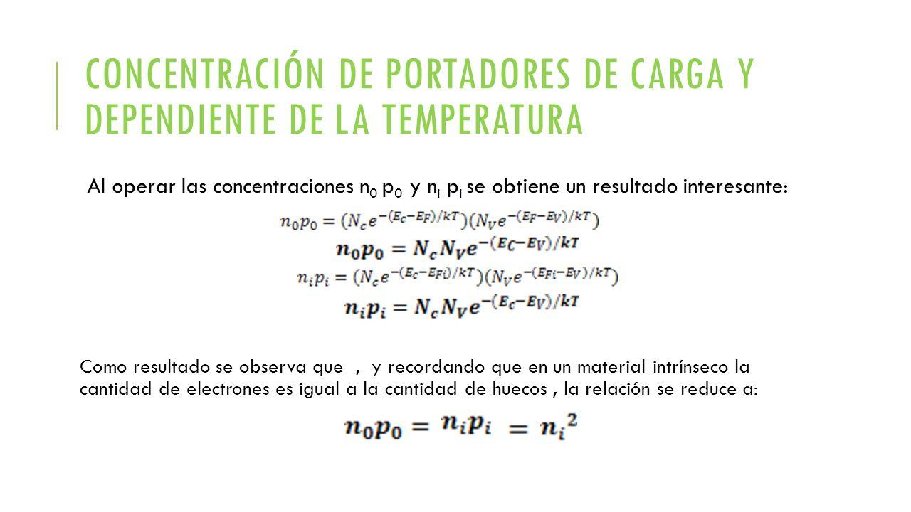 CONCENTRACIÓN DE PORTADORES DE CARGA Y DEPENDIENTE DE LA TEMPERATURA Al operar las concentraciones n 0 p 0 y n i p i se obtiene un resultado interesan