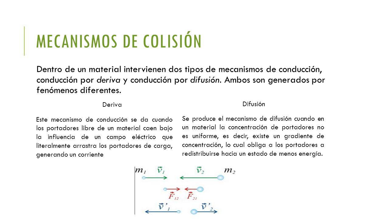 MECANISMOS DE COLISIÓN Dentro de un material intervienen dos tipos de mecanismos de conducción, conducción por deriva y conducción por difusión. Ambos