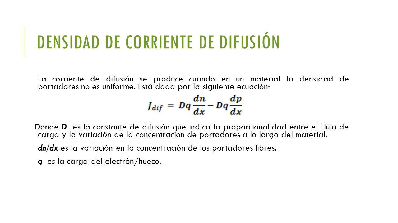 DENSIDAD DE CORRIENTE DE DIFUSIÓN La corriente de difusión se produce cuando en un material la densidad de portadores no es uniforme. Está dada por la
