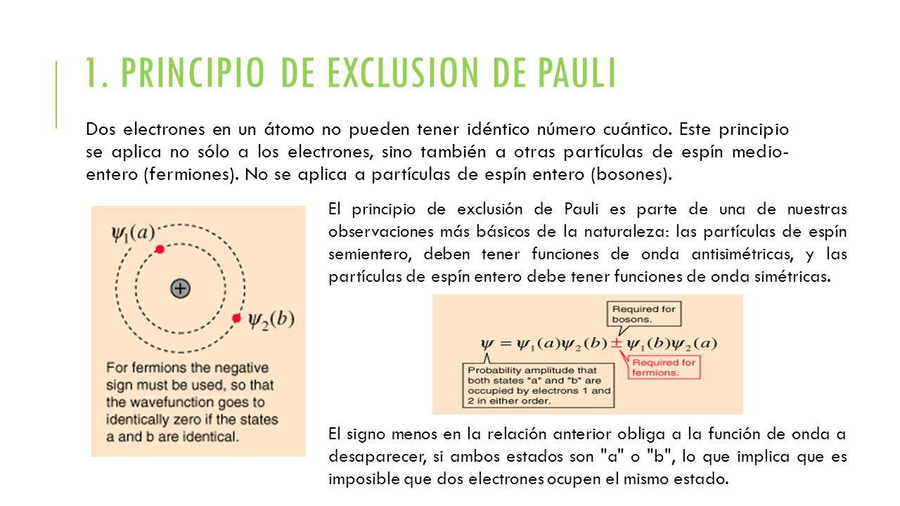 1. PRINCIPIO DE EXCLUSION DE PAULI Dos electrones en un átomo no pueden tener idéntico número cuántico. Este principio se aplica no sólo a los electro