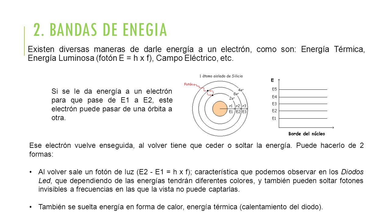 2. BANDAS DE ENEGIA Existen diversas maneras de darle energía a un electrón, como son: Energía Térmica, Energía Luminosa (fotón E = h x f), Campo Eléc