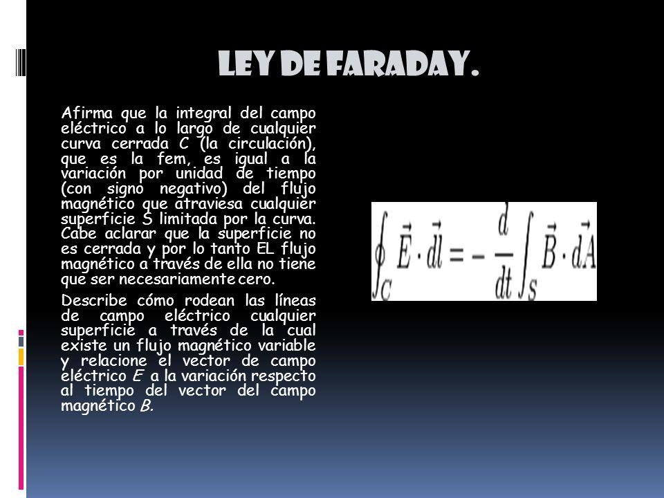 ley de gauss para el campo magnético. Se ' es cualquier superficie cerrada (una superficie cerrada es la superficie que limita un cuerpo tridimensiona