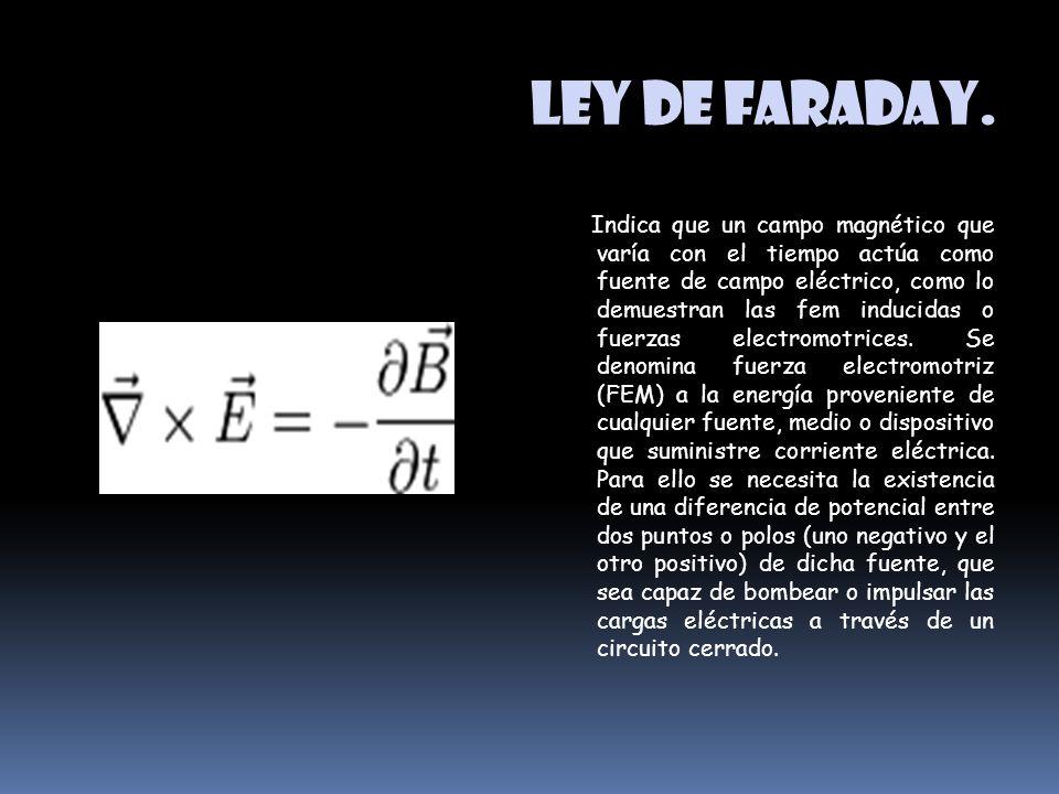 Ley de faraday. Afirma que la integral del campo eléctrico a lo largo de cualquier curva cerrada C (la circulación), que es la fem, es igual a la vari