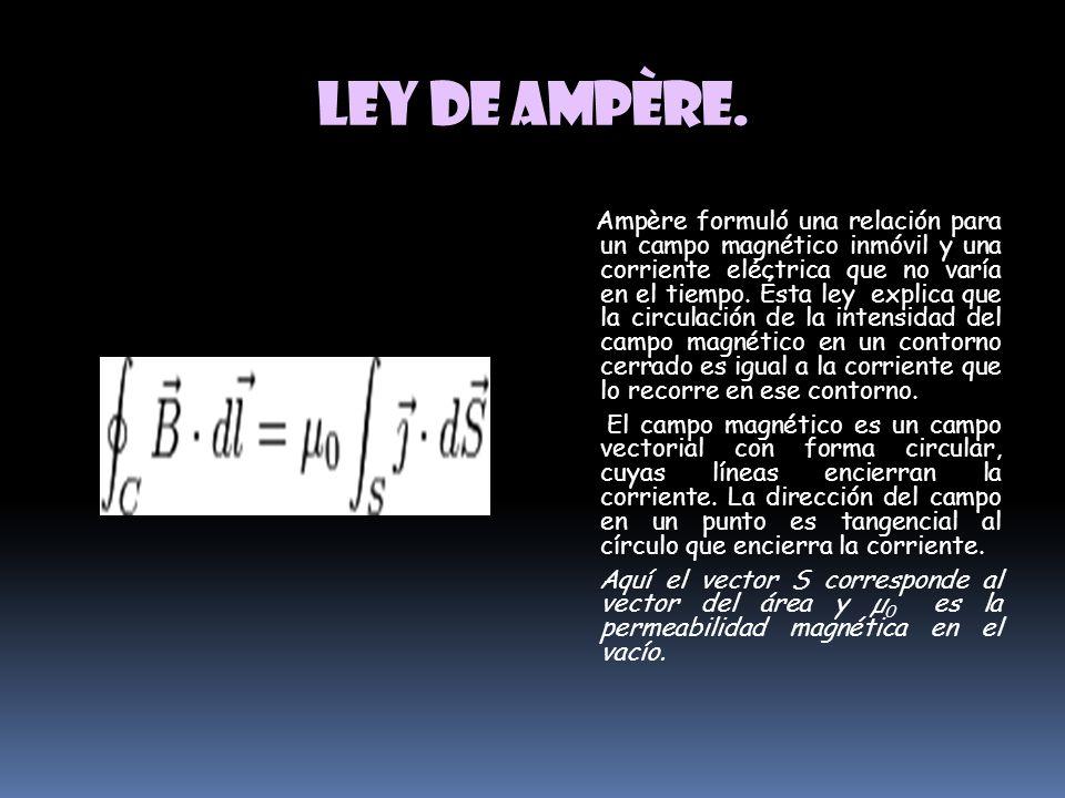 Ley de faraday. Indica que un campo magnético que varía con el tiempo actúa como fuente de campo eléctrico, como lo demuestran las fem inducidas o fue