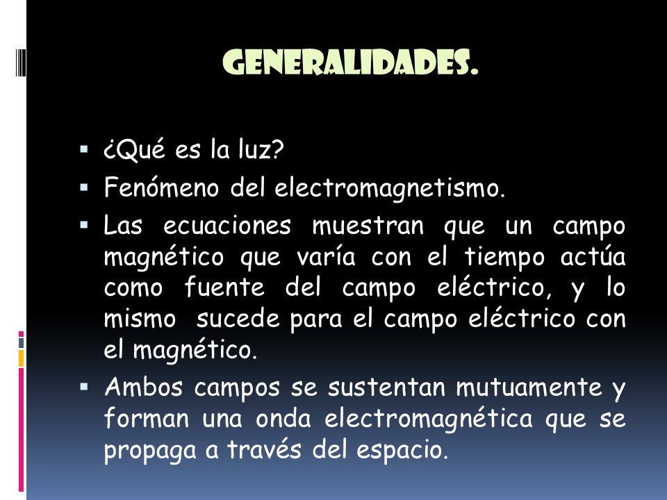 Generalidades.¿Qué es la luz. Fenómeno del electromagnetismo.