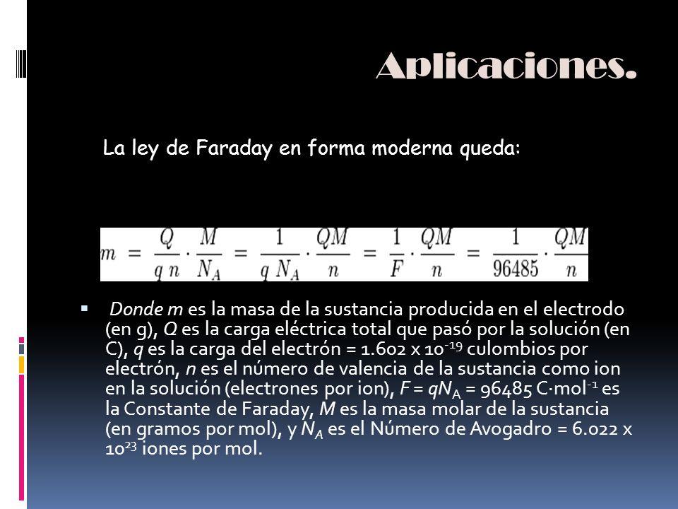 Aplicaciones. Campos eléctricos típicos calculados utilizando la ley de Gauss Esfera aislante de radio R densidad de carga uniforme y carga total Q Co
