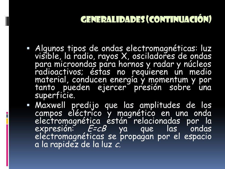 Generalidades (continuación) Algunos tipos de ondas electromagnéticas: luz visible, la radio, rayos X, osciladores de ondas para microondas para hornos y radar y núcleos radioactivos; éstas no requieren un medio material, conducen energía y momentum y por tanto pueden ejercer presión sobre una superficie.