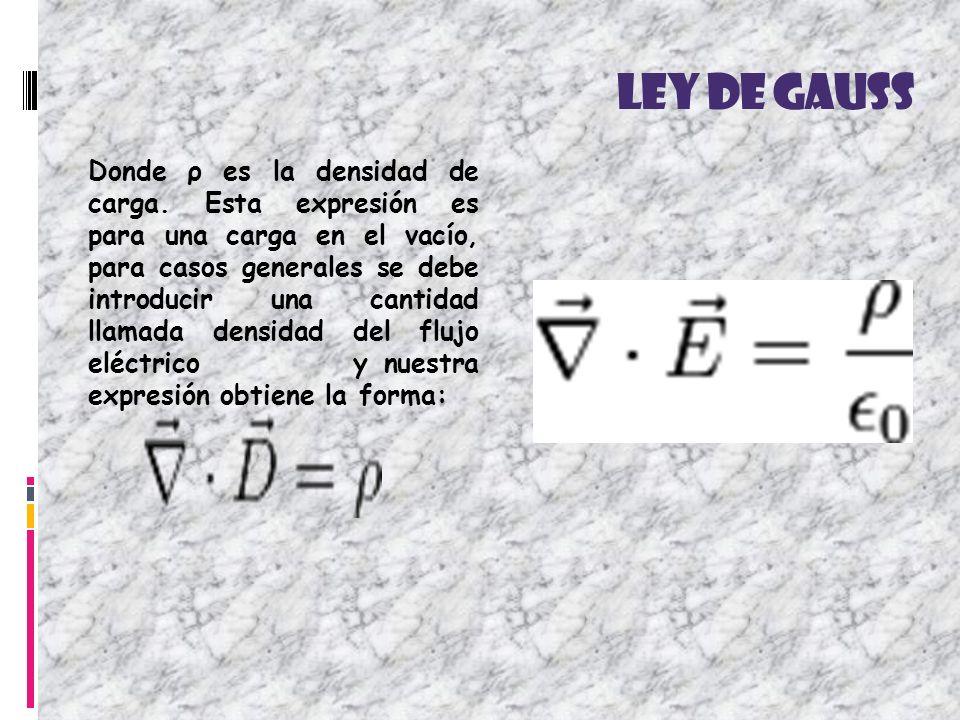 Ley de Gauss. La ley dice que el flujo del campo eléctrico a través de una superficie cerrada es igual al cociente entre la carga (q) o la suma de las
