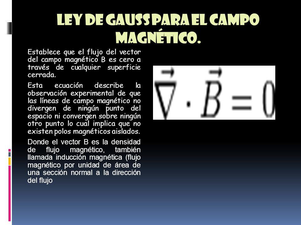 Ley de gauss para el campo magnético.