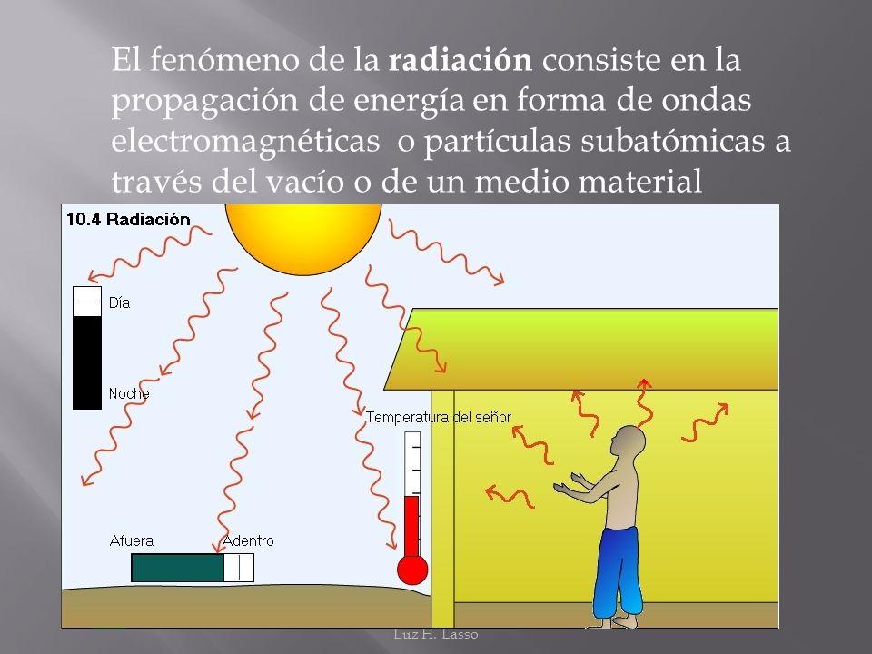 El fenómeno de la radiación consiste en la propagación de energía en forma de ondas electromagnéticas o partículas subatómicas a través del vacío o de