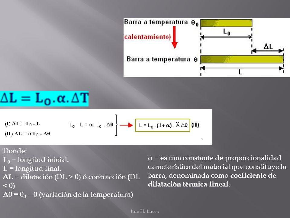 Donde: L 0 = longitud inicial. L = longitud final. Δ L = dilatación (DL > 0) ó contracción (DL < 0) Δθ = θ 0 – θ (variación de la temperatura) α = es