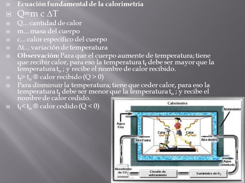 Ecuación fundamental de la calorimetría Q=m c T Q... cantidad de calor m... masa del cuerpo c... calor específico del cuerpo Δ t... variación de tempe