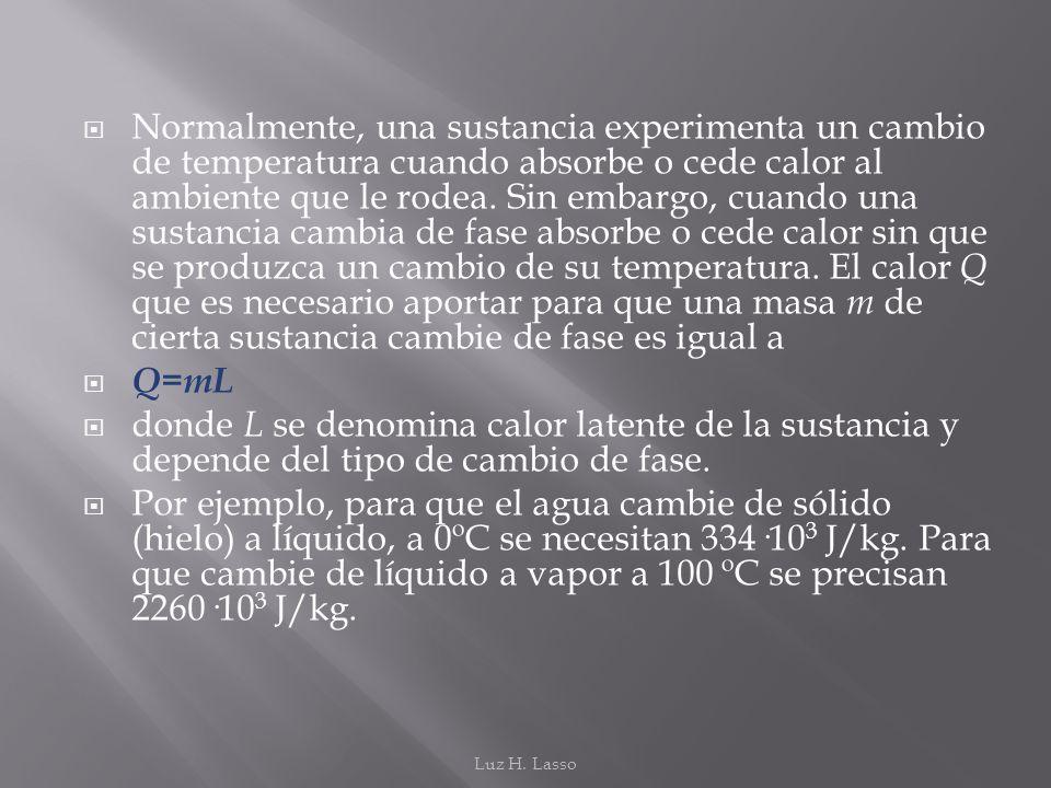 Normalmente, una sustancia experimenta un cambio de temperatura cuando absorbe o cede calor al ambiente que le rodea. Sin embargo, cuando una sustanci