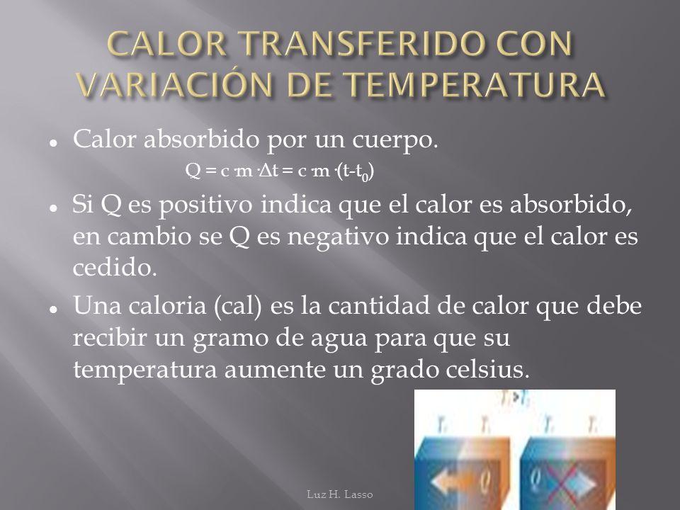Calor absorbido por un cuerpo. Q = c·m· Δ t = c·m·(t-t 0 ) Si Q es positivo indica que el calor es absorbido, en cambio se Q es negativo indica que el