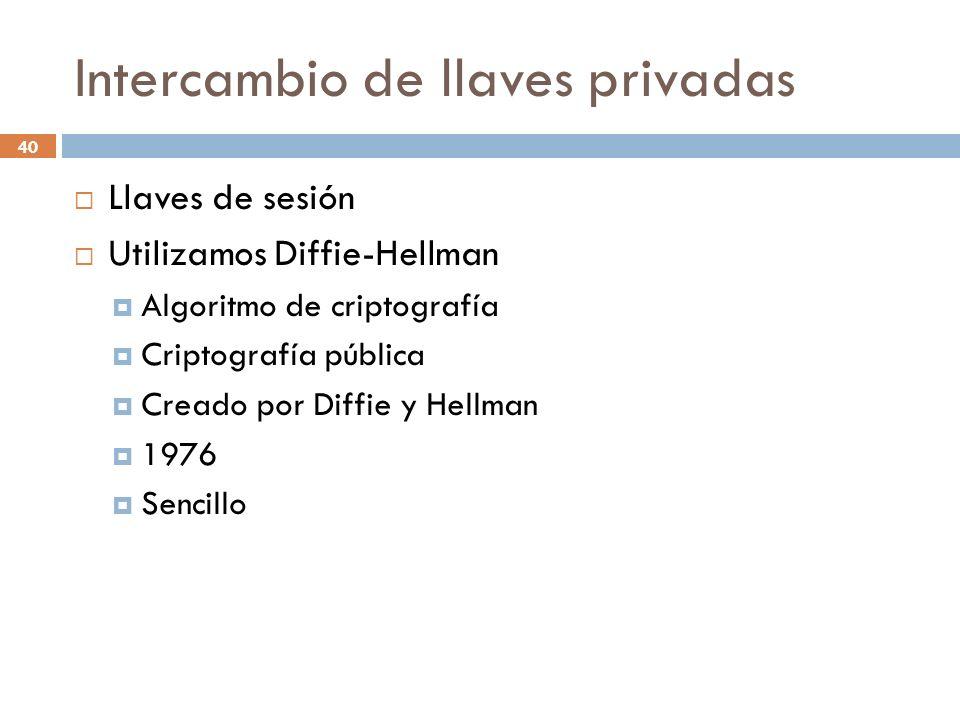 Intercambio de llaves privadas 40 Llaves de sesión Utilizamos Diffie-Hellman Algoritmo de criptografía Criptografía pública Creado por Diffie y Hellman 1976 Sencillo