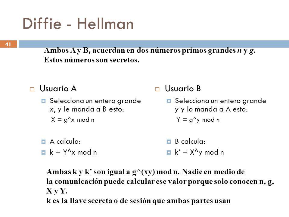 Diffie - Hellman Usuario A Selecciona un entero grande x, y le manda a B esto: X = g^x mod n A calcula: k = Y^x mod n Usuario B Selecciona un entero grande y y lo manda a A esto: Y = g^y mod n B calcula: k = X^y mod n 41 Ambas k y k son igual a g^(xy) mod n.