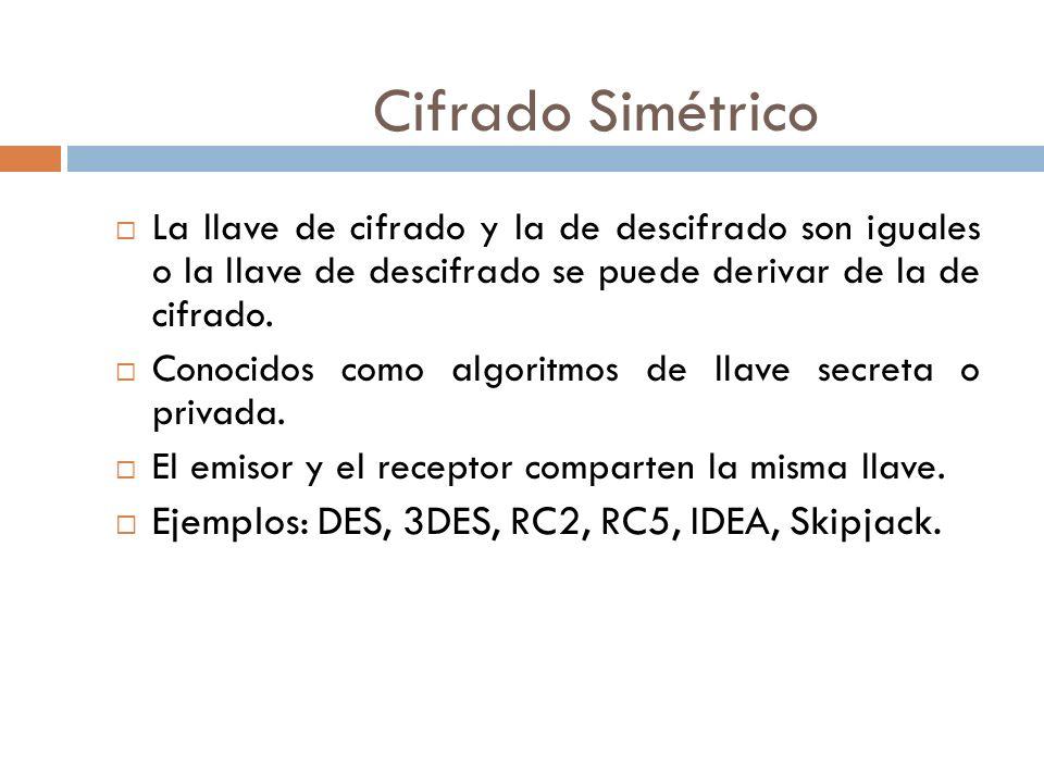 Cifrado Simétrico La llave de cifrado y la de descifrado son iguales o la llave de descifrado se puede derivar de la de cifrado.