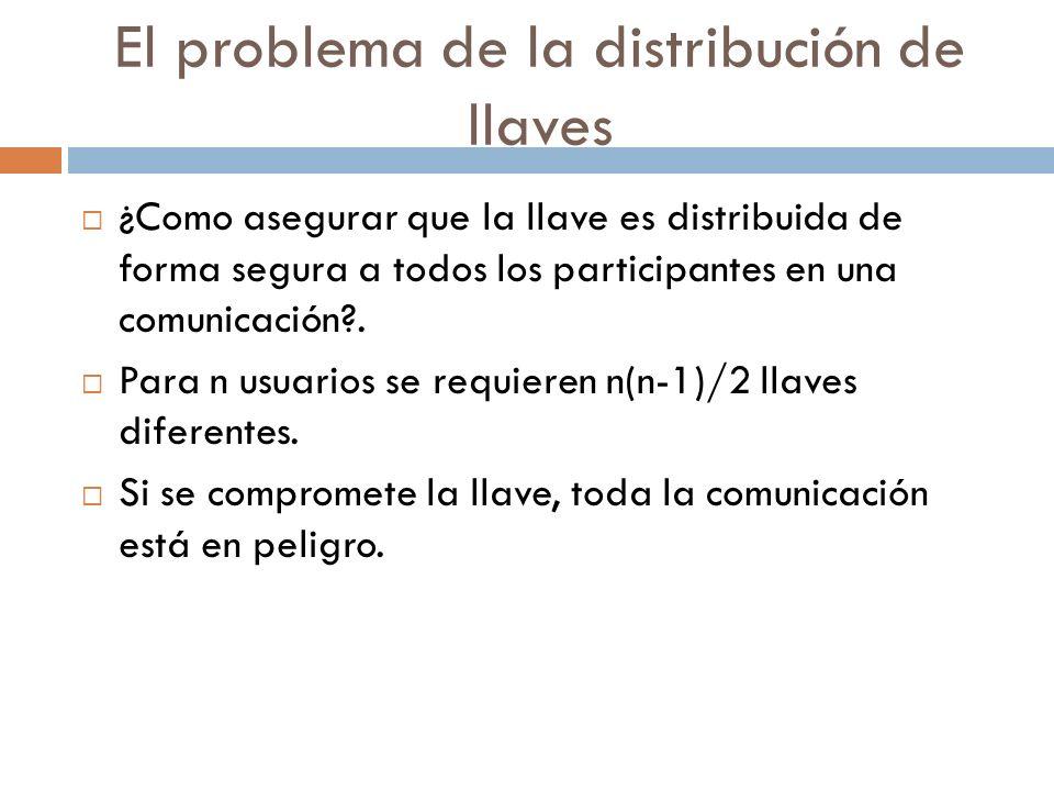 El problema de la distribución de llaves ¿Como asegurar que la llave es distribuida de forma segura a todos los participantes en una comunicación?.