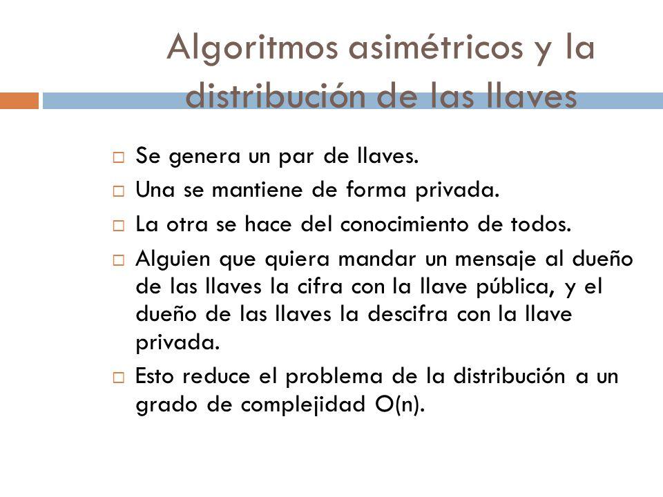 Algoritmos asimétricos y la distribución de las llaves Se genera un par de llaves.