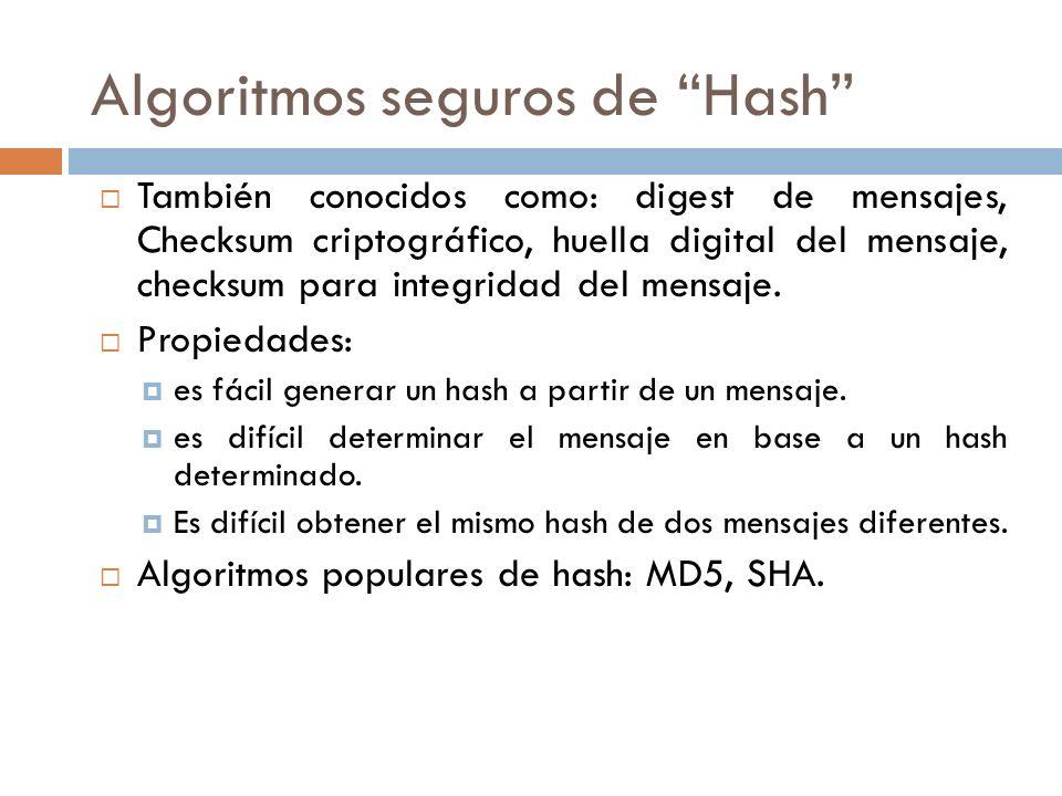 Algoritmos seguros de Hash También conocidos como: digest de mensajes, Checksum criptográfico, huella digital del mensaje, checksum para integridad del mensaje.
