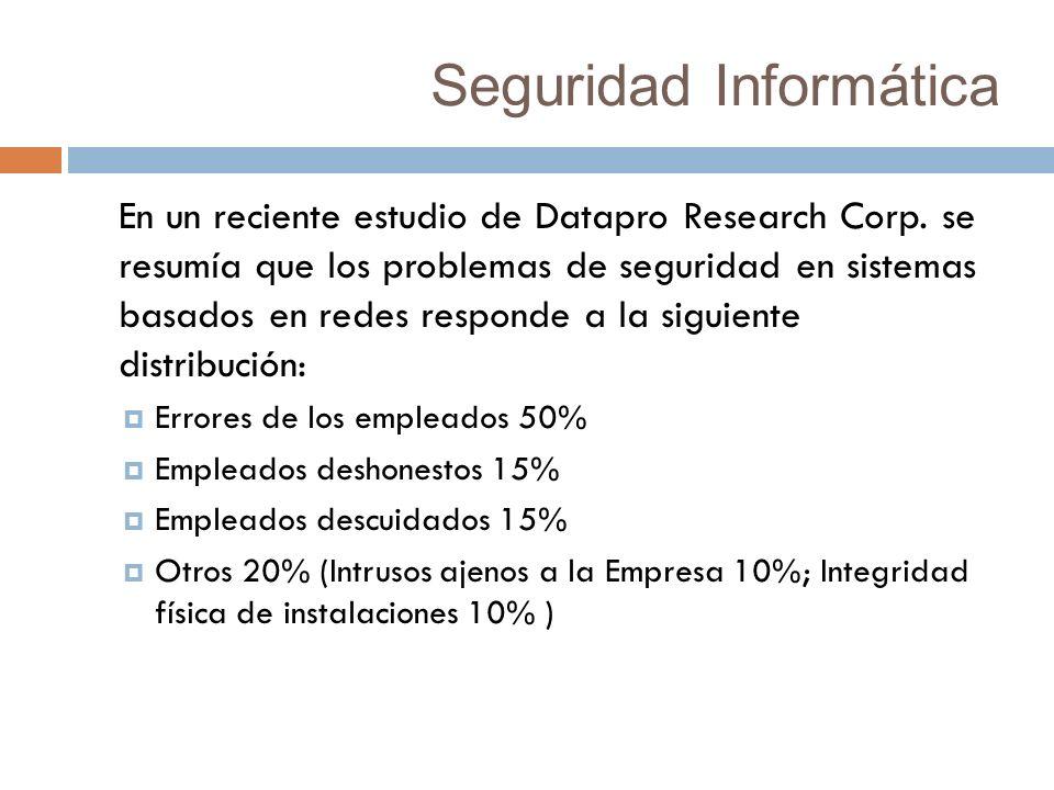 Seguridad Informática En un reciente estudio de Datapro Research Corp.