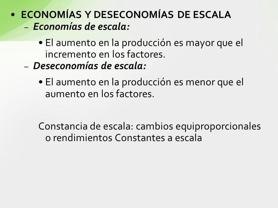 ECONOMÍAS Y DESECONOMÍAS DE ESCALA – Economías de escala: El aumento en la producción es mayor que el incremento en los factores. – Deseconomías de es