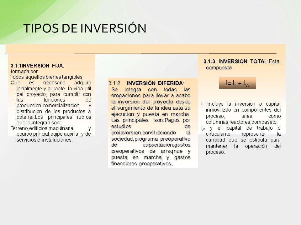 La depreciación se calcula utilizando el método de línea recta o el método de depreciación acelerada.