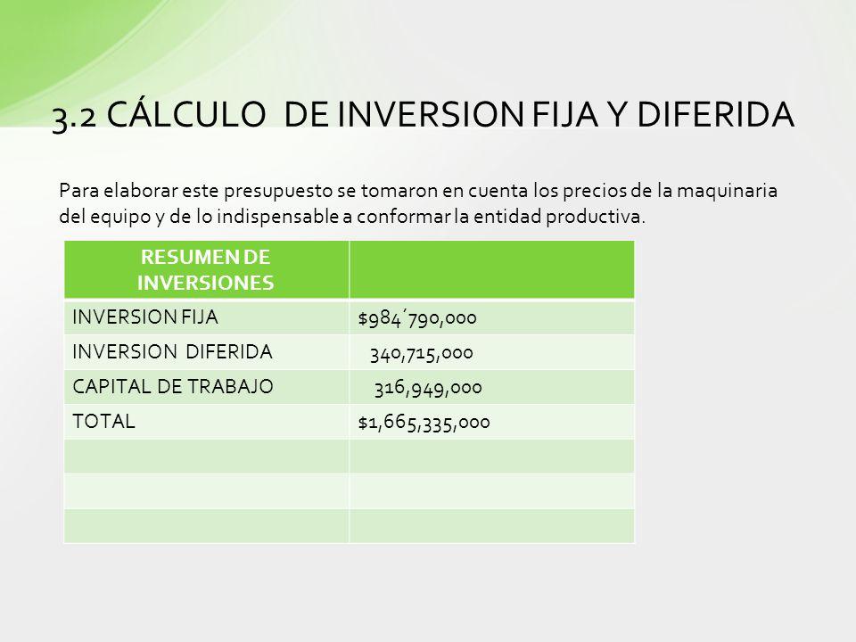3.2 CÁLCULO DE INVERSION FIJA Y DIFERIDA Para elaborar este presupuesto se tomaron en cuenta los precios de la maquinaria del equipo y de lo indispens