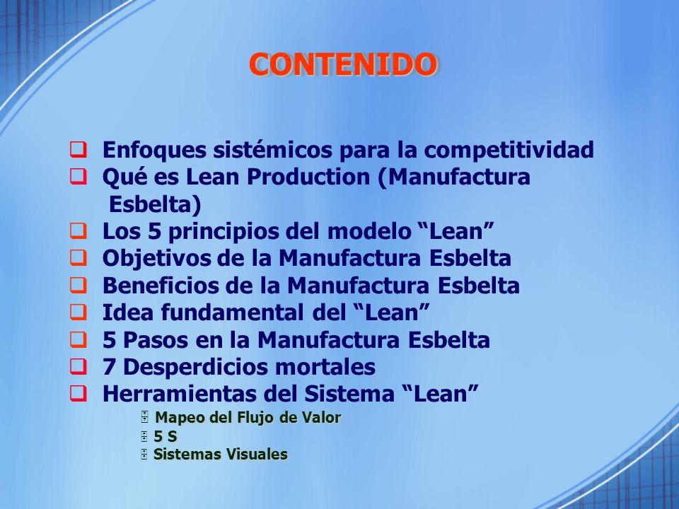 RCR CONSULTORES Productividad y competitividad para la pequeña y mediana empresa