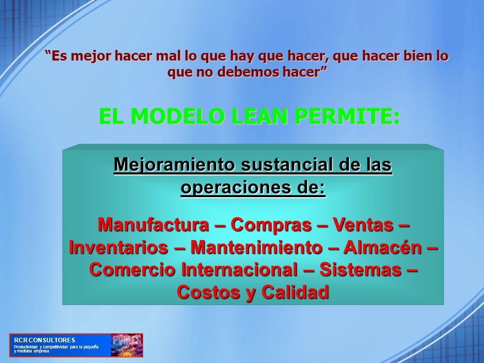 EL MODELO LEAN TAMBIÉN PERMITE: RCR CONSULTORES Productividad y competitividad para la pequeña y mediana empresa
