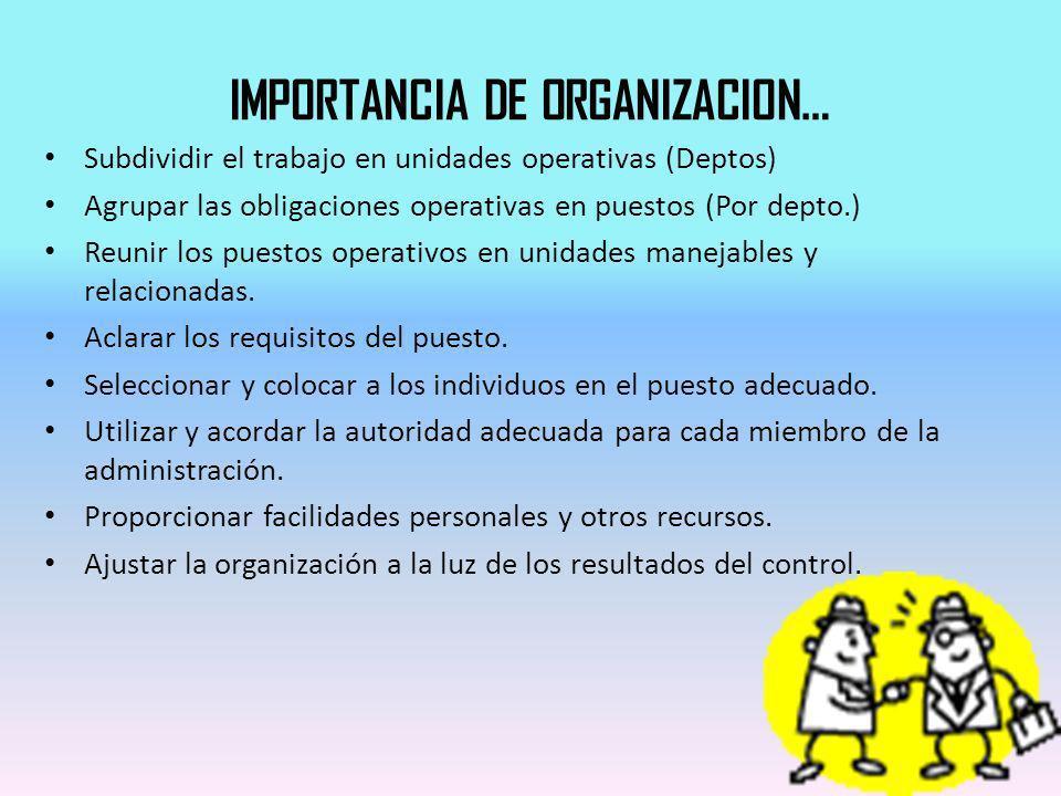 IMPORTANCIA DE ORGANIZACION… Subdividir el trabajo en unidades operativas (Deptos) Agrupar las obligaciones operativas en puestos (Por depto.) Reunir