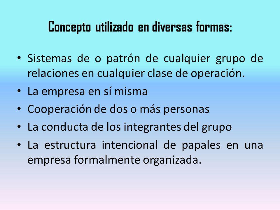 Concepto utilizado en diversas formas: Sistemas de o patrón de cualquier grupo de relaciones en cualquier clase de operación. La empresa en sí misma C
