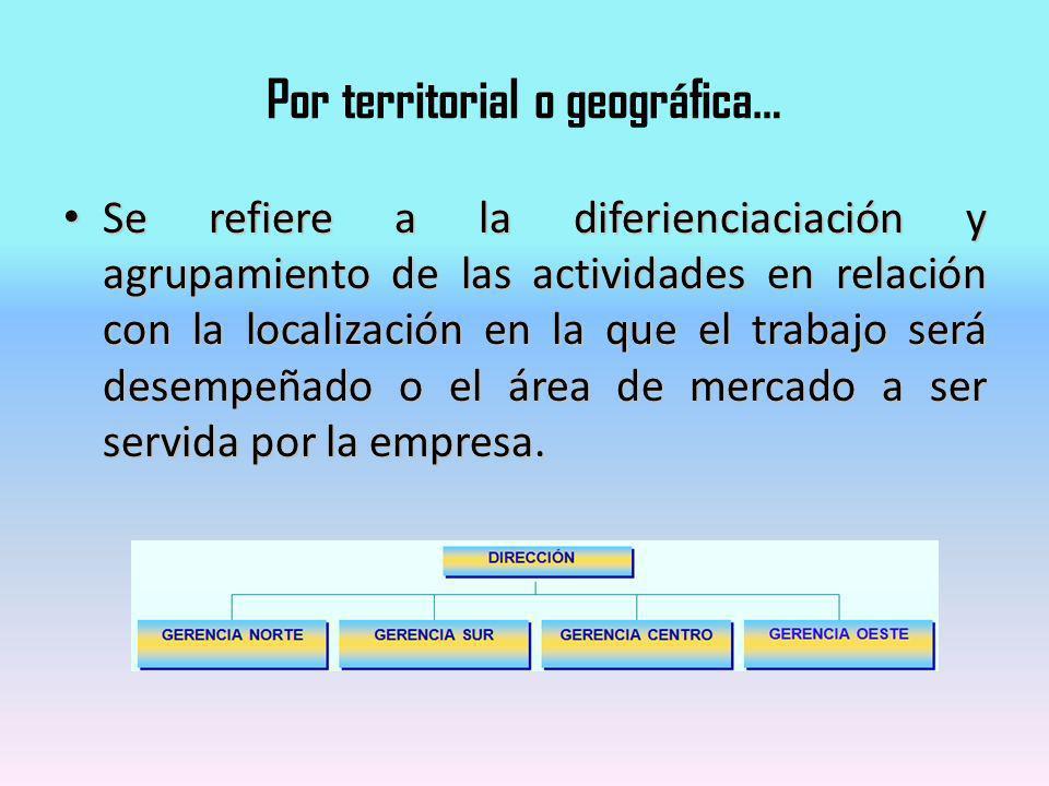 Por territorial o geográfica… Se refiere a la diferienciaciación y agrupamiento de las actividades en relación con la localización en la que el trabaj