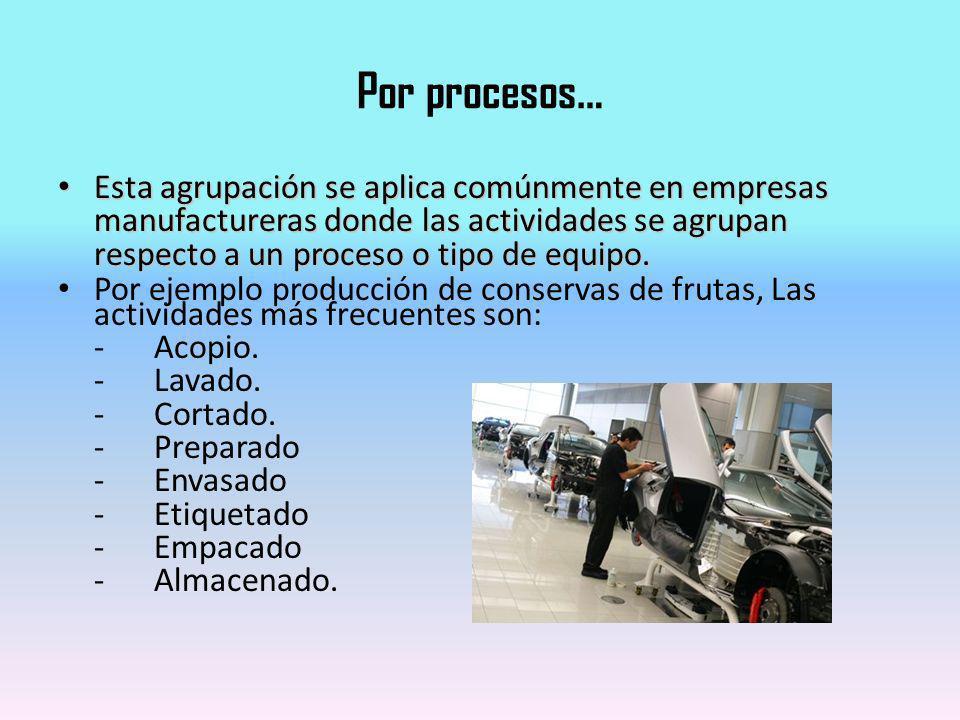Por procesos… Esta agrupación se aplica comúnmente en empresas manufactureras donde las actividades se agrupan respecto a un proceso o tipo de equipo.