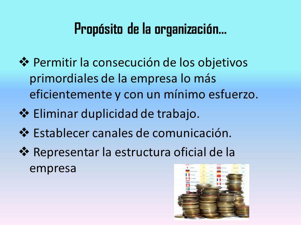 Propósito de la organización… Permitir la consecución de los objetivos primordiales de la empresa lo más eficientemente y con un mínimo esfuerzo. Elim