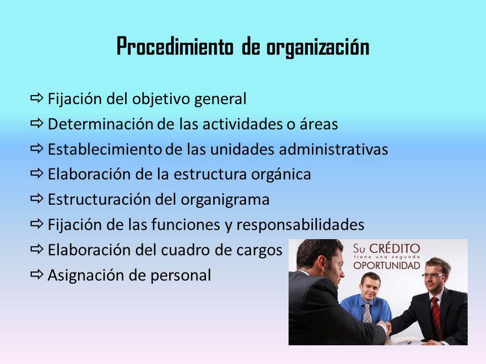 Procedimiento de organización Fijación del objetivo general Determinación de las actividades o áreas Establecimiento de las unidades administrativas E