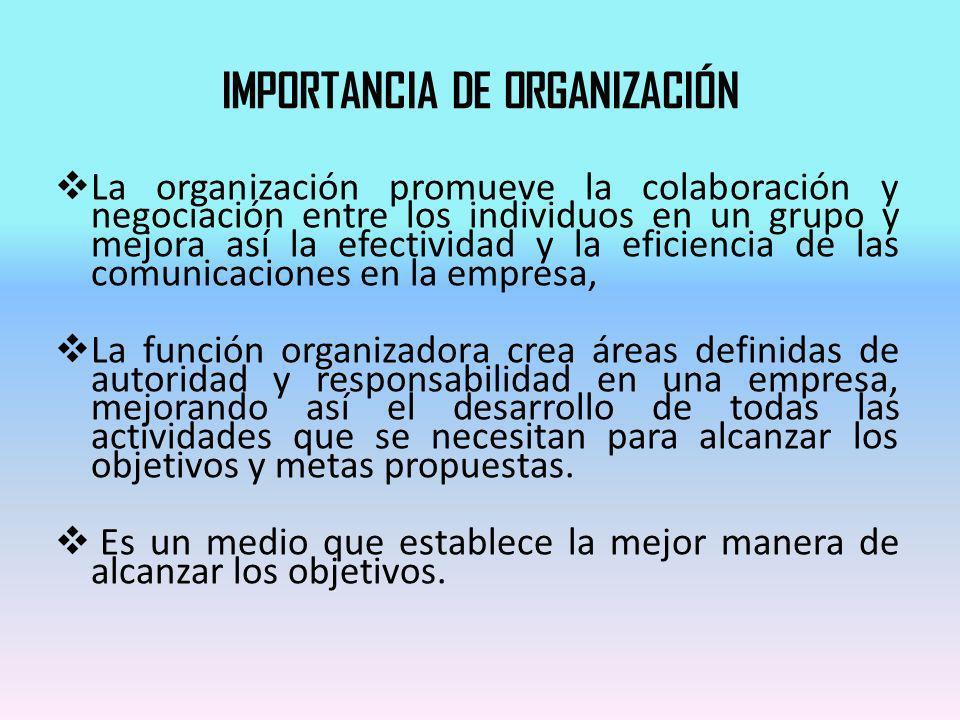 IMPORTANCIA DE ORGANIZACIÓN La organización promueve la colaboración y negociación entre los individuos en un grupo y mejora así la efectividad y la e