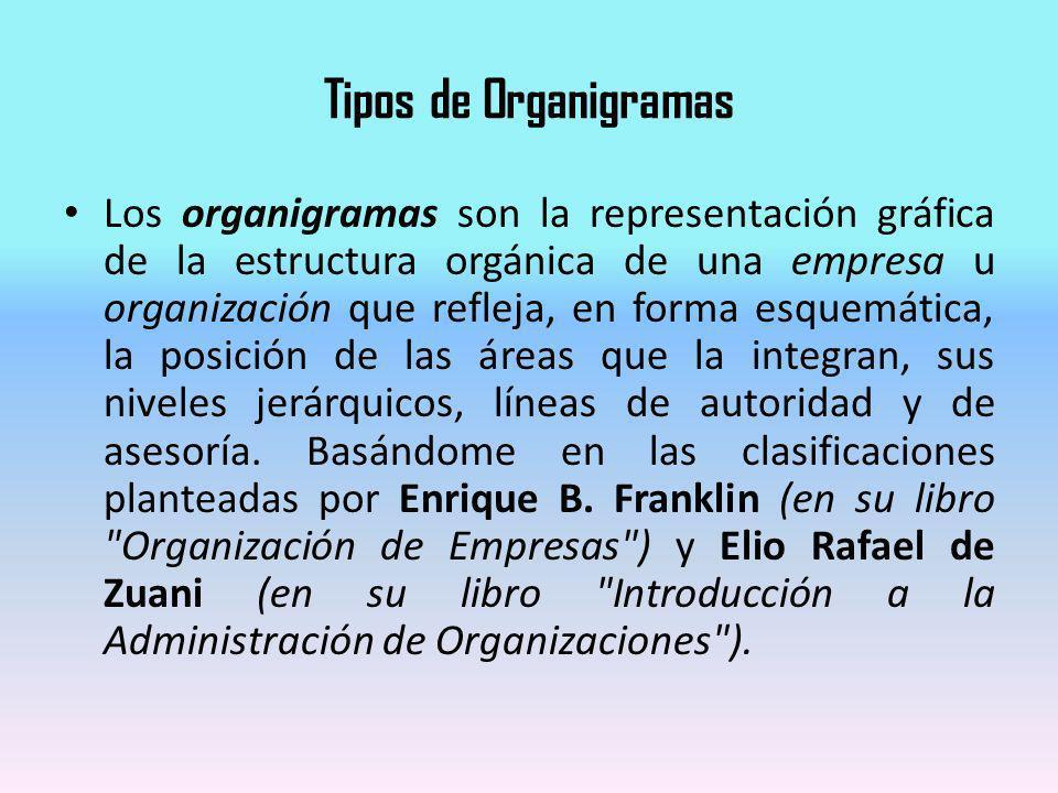 Tipos de Organigramas Los organigramas son la representación gráfica de la estructura orgánica de una empresa u organización que refleja, en forma esq