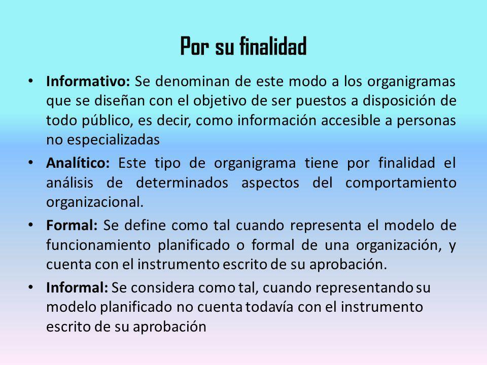 Por su finalidad Informativo: Se denominan de este modo a los organigramas que se diseñan con el objetivo de ser puestos a disposición de todo público