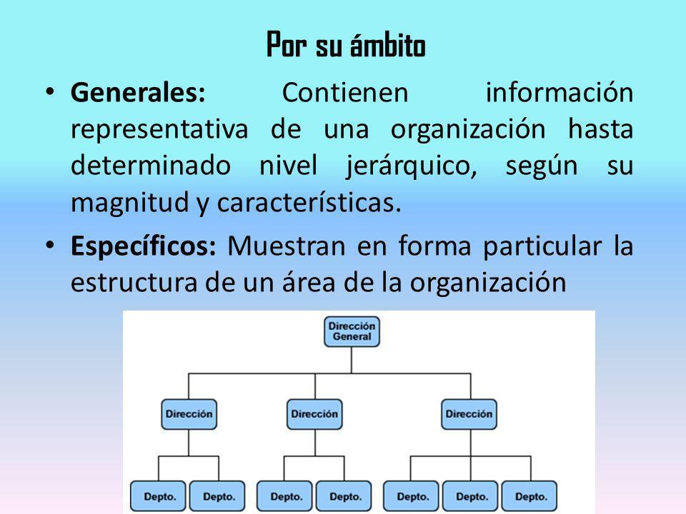 Por su ámbito Generales: Contienen información representativa de una organización hasta determinado nivel jerárquico, según su magnitud y característi
