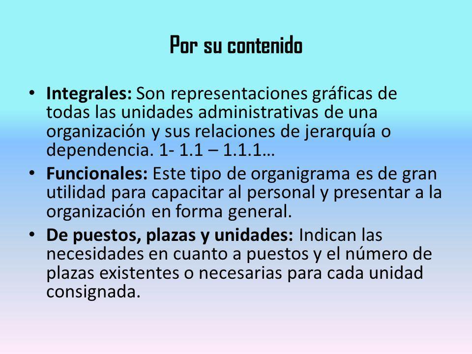 Por su contenido Integrales: Son representaciones gráficas de todas las unidades administrativas de una organización y sus relaciones de jerarquía o d